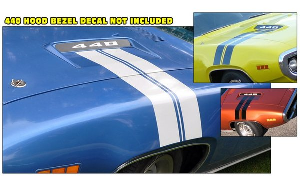 1971 Plymouth GTX Hood to Fender Wide Stripe Kit